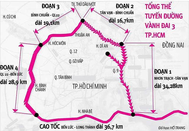 Đâu là lực đẩy khiến giá nhà đất khu Đông Sài Gòn sẽ còn tiếp tục tăng trong thời gian tới? - Ảnh 1.